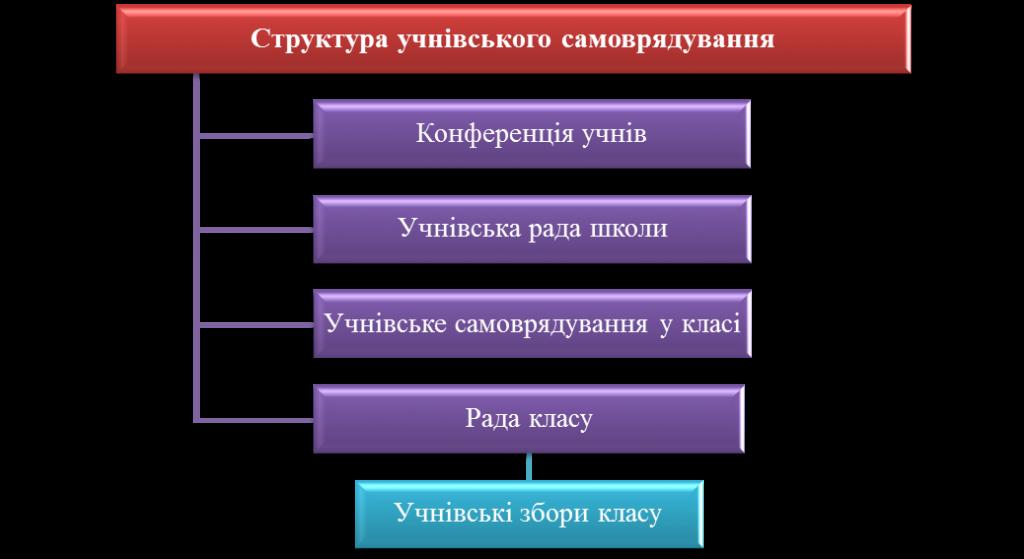 samoupr3