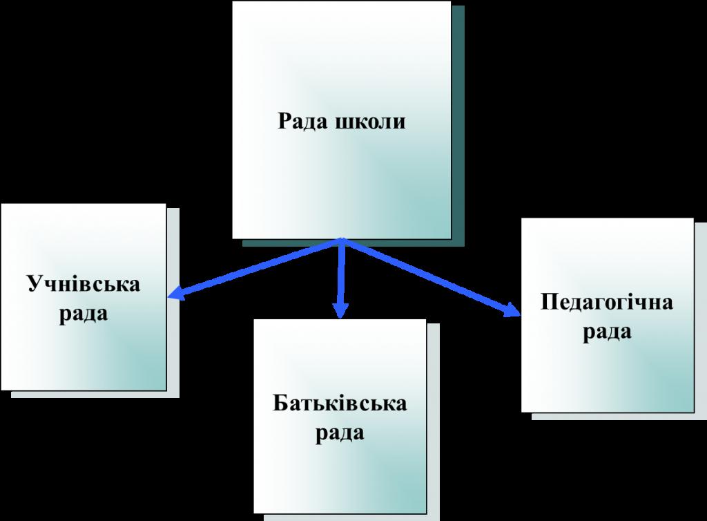 samovr1
