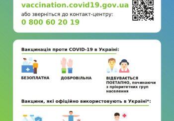 Вакцінація від COVID-19